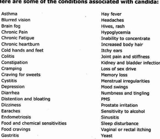 Is Candida Contagious